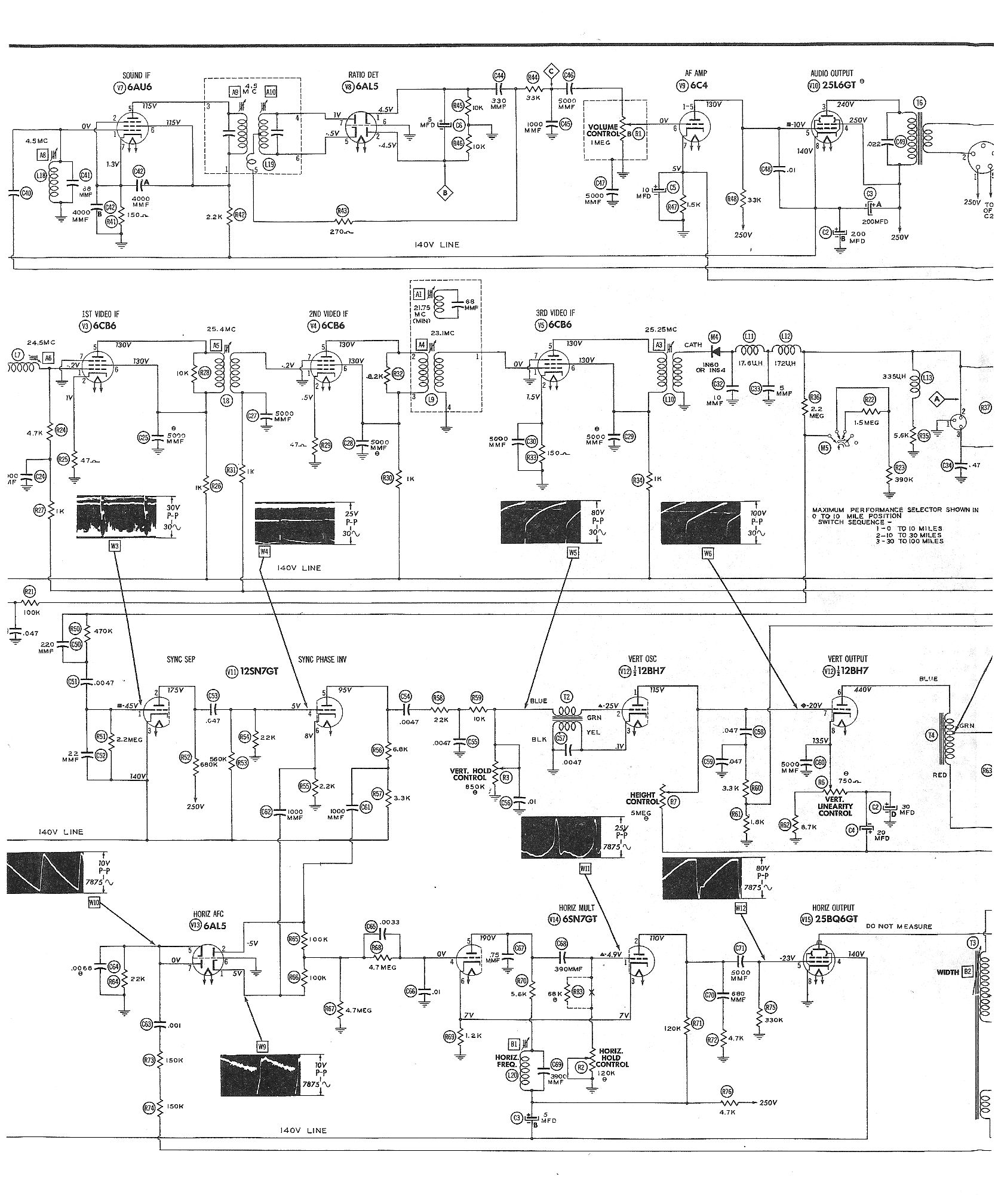wiring diagram tv ears wiring diagram addwiring diagram tv ears 13 6 tierarztpraxis ruffy de \\u2022 rv tv wiring wiring diagram tv ears