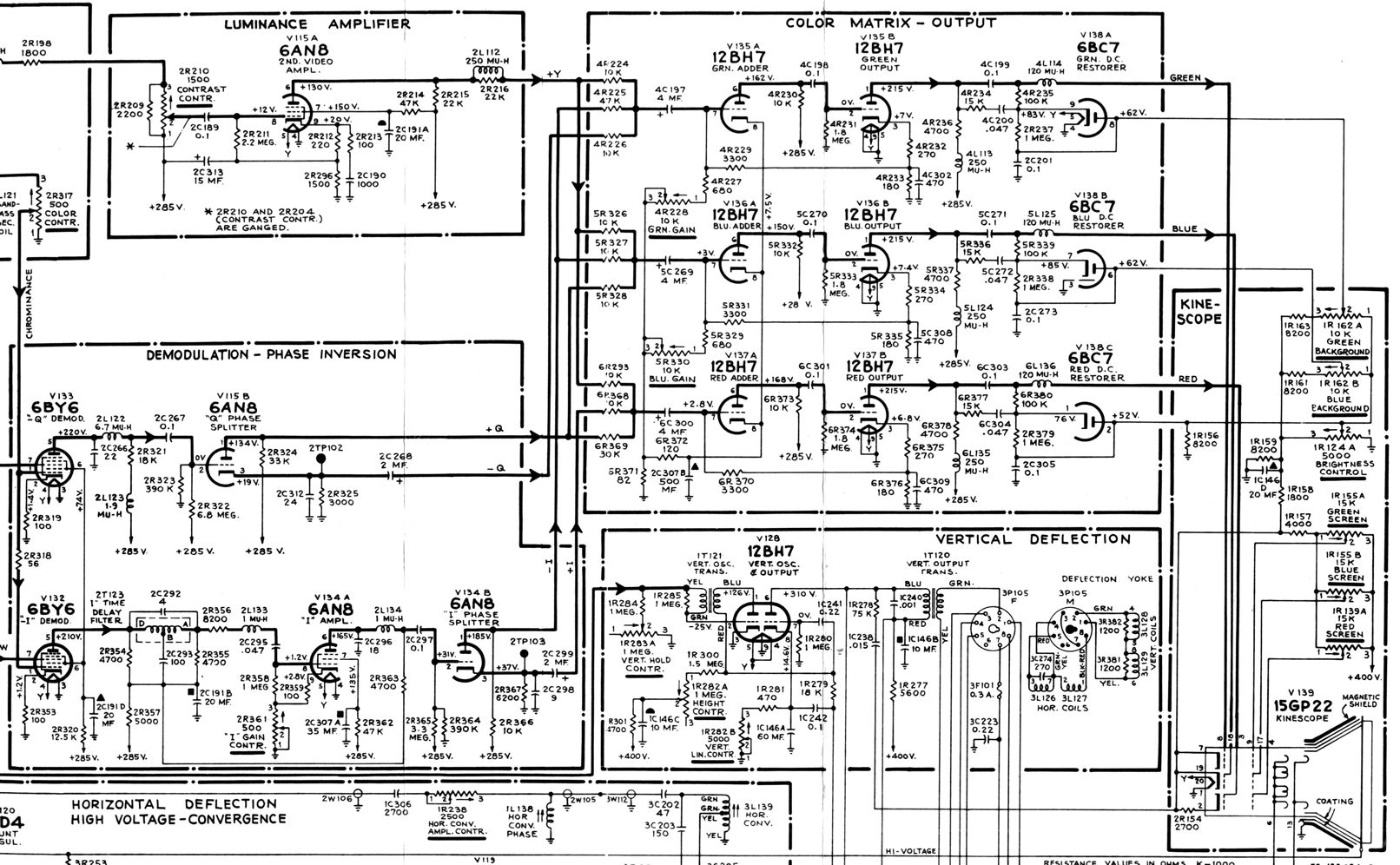 block circuit diagram the wiring diagram block diagram of crt vidim wiring diagram circuit diagram